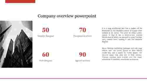A four noded company overview powerpoint