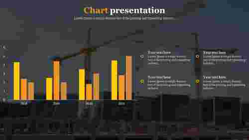 chart presentation for construction