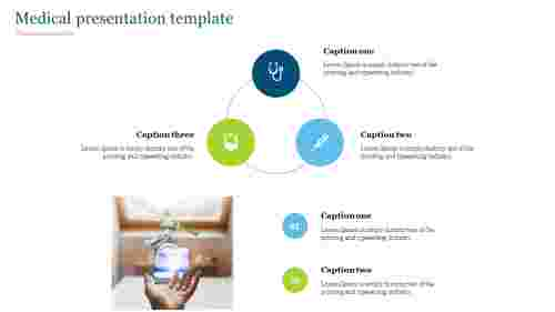 Medical presentation template - Cycle model