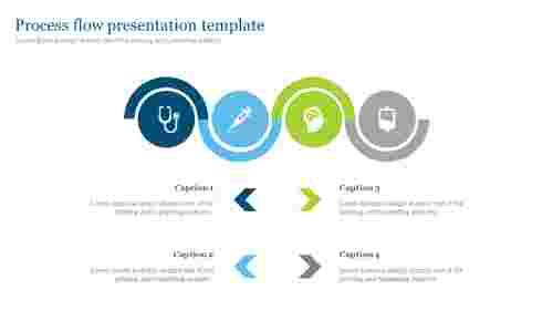 Process flow presentation template for medical presentation
