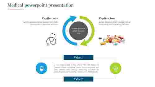 Process of medical powerpoint presentation