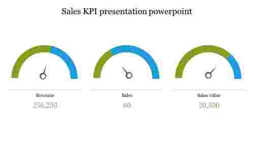 Saleskpipresentationpowerpoint