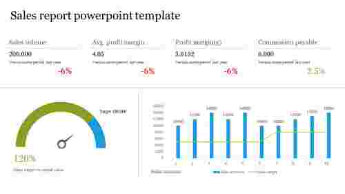 Sales report powerpoint template with charts