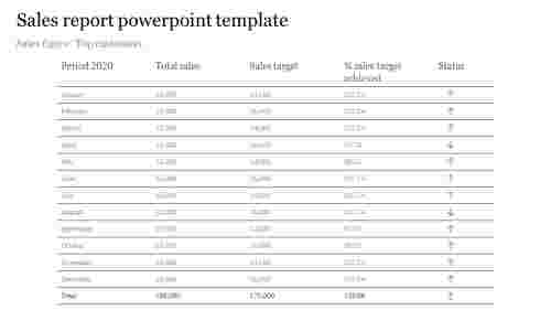 Sales Report Powerpoint Template - Table Model