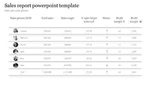 Sales report powerpoint template with table design