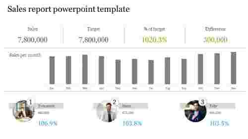 Creative Sales report powerpoint template