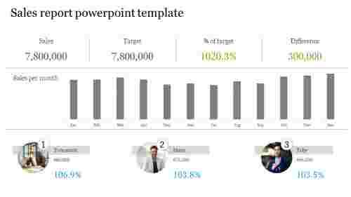 CreativeSalesreportpowerpointtemplate
