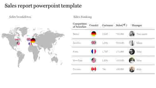 Sales report powerpoint template with  map