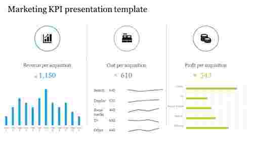 Marketingkpipresentationtemplate