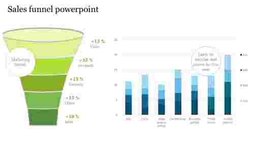 Sales funnel powerpoint with chart