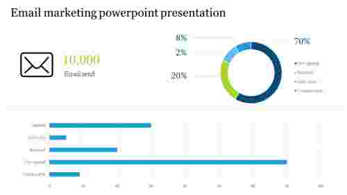 Email%20marketing%20powerpoint%20presentation%20with%20charts