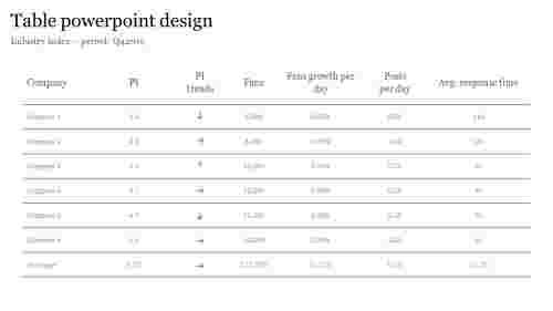 Best Table powerpoint design