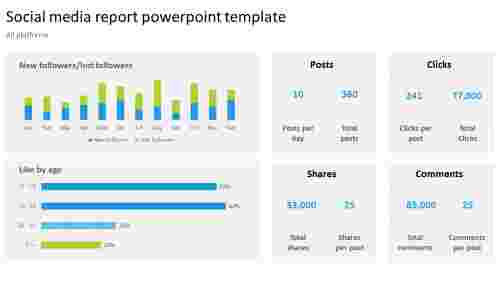 social media report powerpoint template with chart