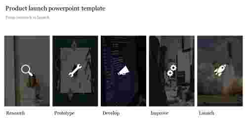 Best Product launch powerpoint template