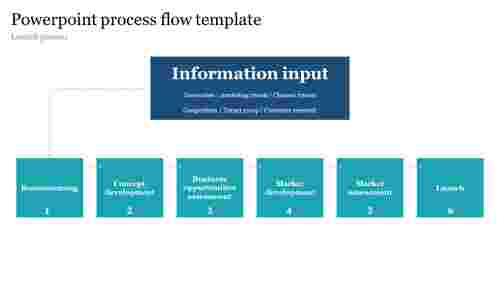 Launch powerpoint process flow template