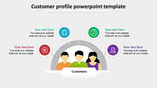 Customer profile powerpoint template