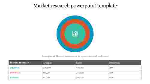 Market research powerpoint template - Concentric model