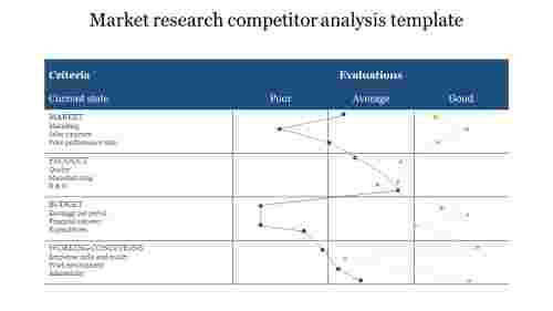 Market research competitor analysis template - Table model
