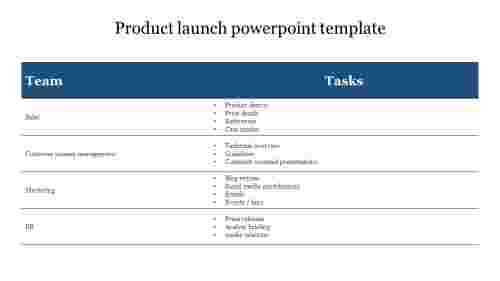 Product launch powerpoint template table model