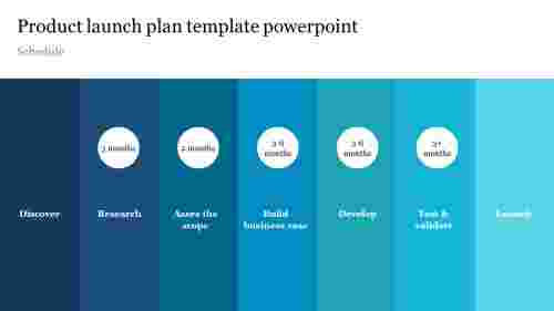 Visionary Product launch plan template powerpoint