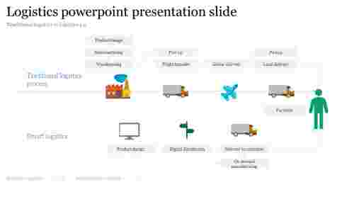 Comparison logistics powerpoint presentation slide