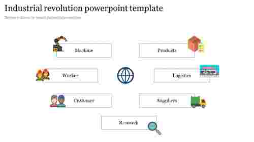CreativeIndustrialrevolutionpowerpointtemplate