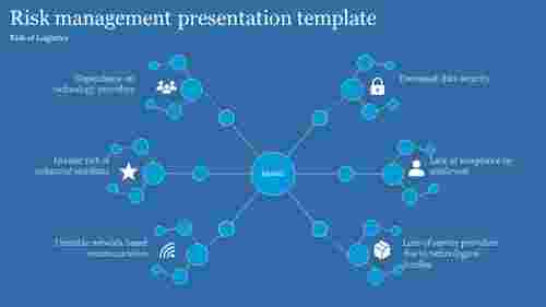 Logisticsriskmanagementpresentationtemplate