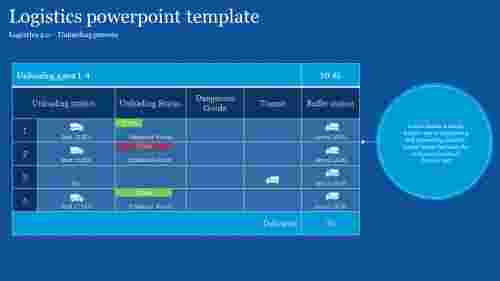 Logistics Powerpoint Template For Unloading Process