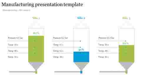 Silocontrolmanufacturingpresentationtemplate