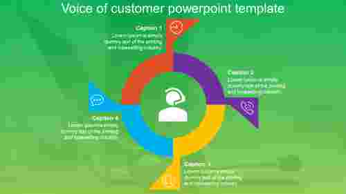 Creative Voice of customer powerpoint template