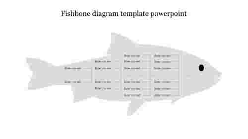 Visionary Fishbone diagram template powerpoint