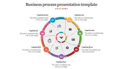 Best business process presentation template