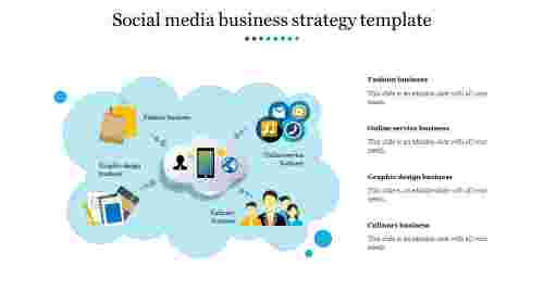 social media business strategy template