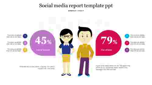 Animated social media report template PPT
