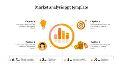 Animated market analysis PPT template