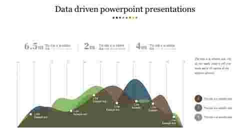 Data driven powerpoint presentation with chart design