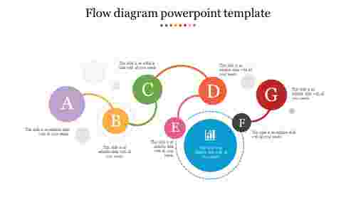 Animated flow diagram powerpoint template