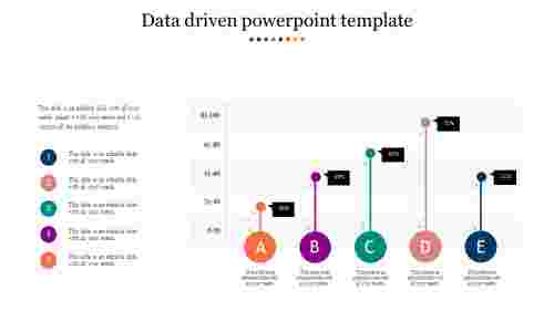 Data driven powerpoint template - chart model