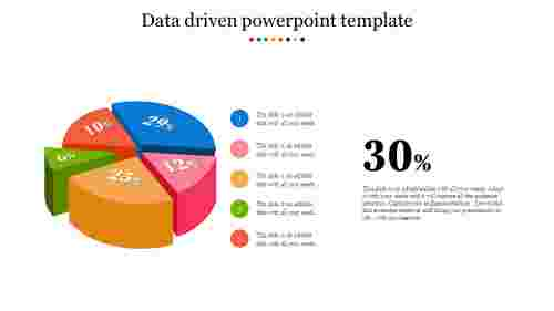 3D Data driven powerpoint template