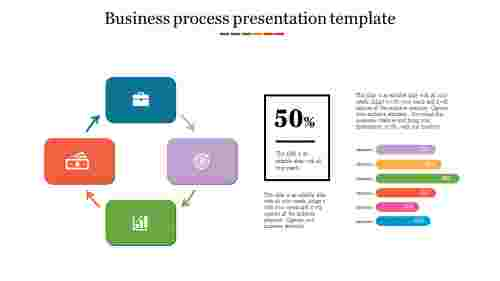 Business process presentation template with animation