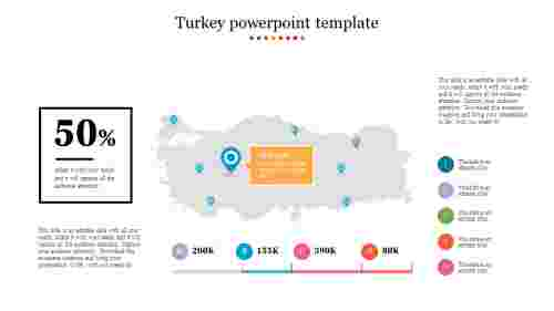 Animated Turkey powerpoint template