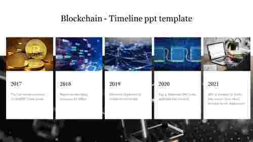 BlockchaintimelinePPTtemplate