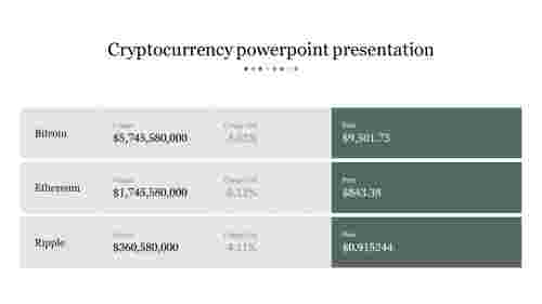 Best%20cryptocurrency%20powerpoint%20presentation