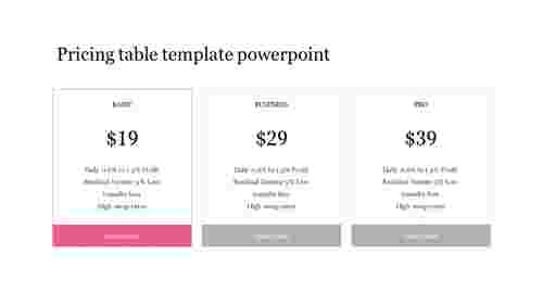 Pricing table template powerpoint for business