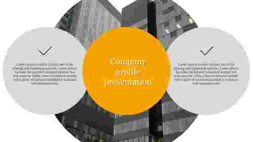 Portfolio company profile presentation
