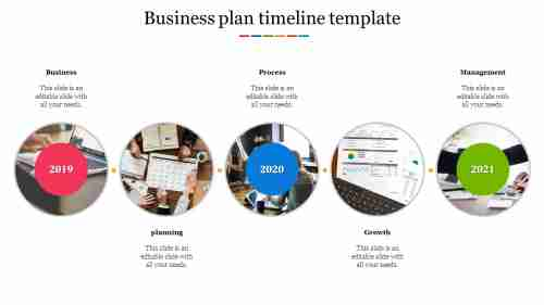Business plan timeline template with portfolio design