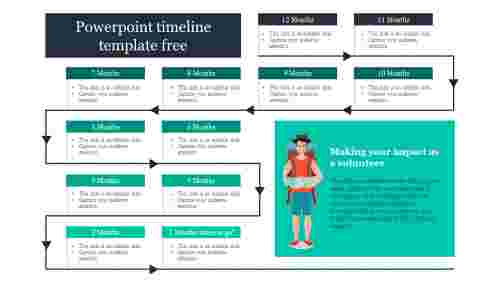 Best powerpoint timeline template free