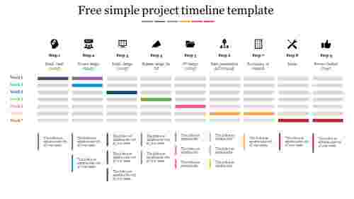 free simple project timeline template presentation