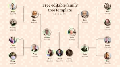 free editable family tree template