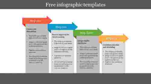 Career infographic powerpoint templates